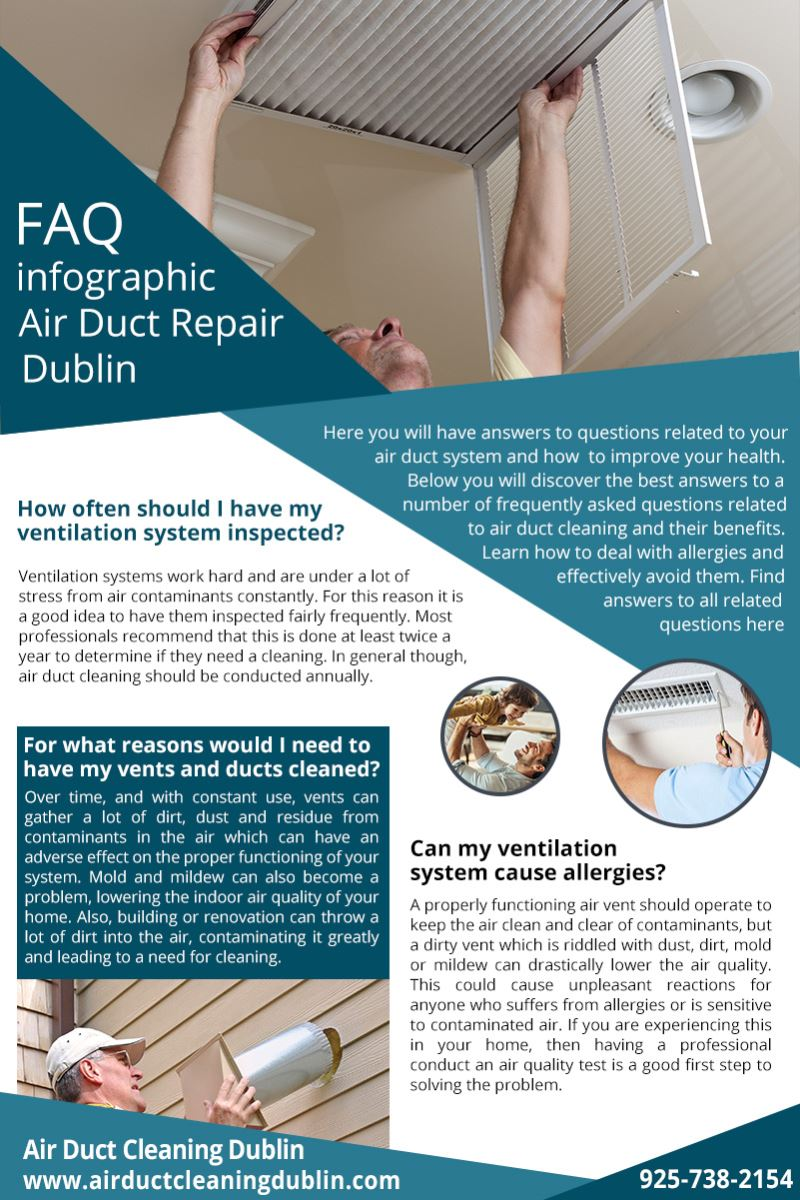Our Infographic in Dublin